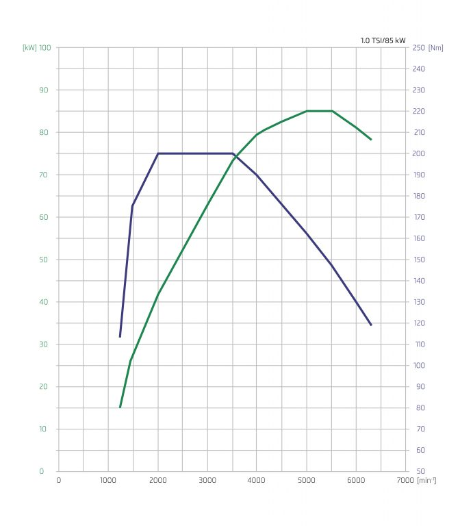 Groovy High Tech Update For The Skoda Octavia Compact Tsi And Modern Wiring Digital Resources Zidurslowmaporg