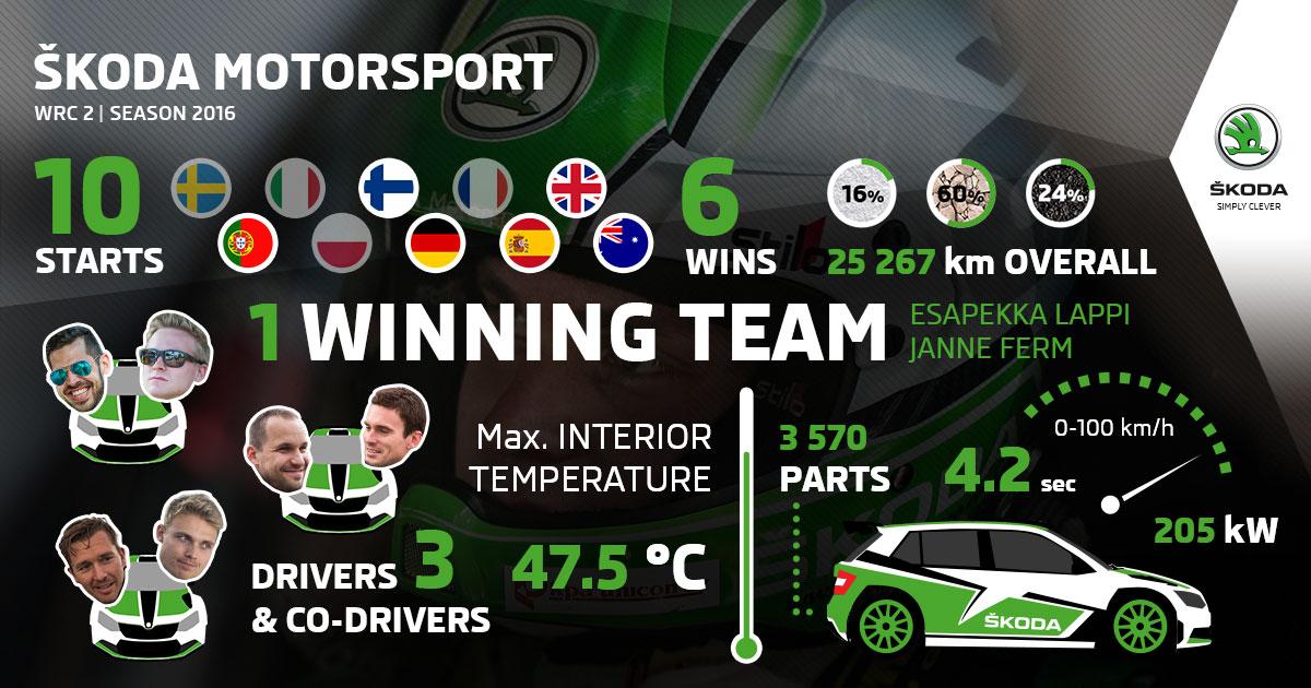 winning-infographics-facebook-2