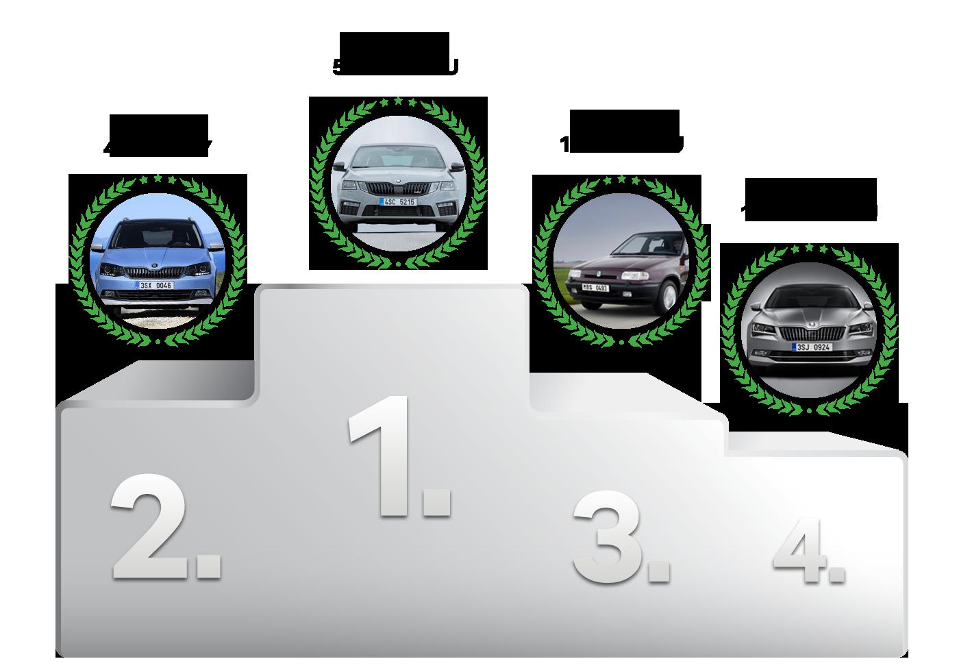 Nejvíce aut jednoho modelu