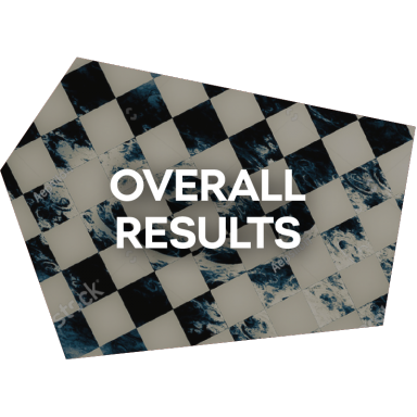 EN_overall_results