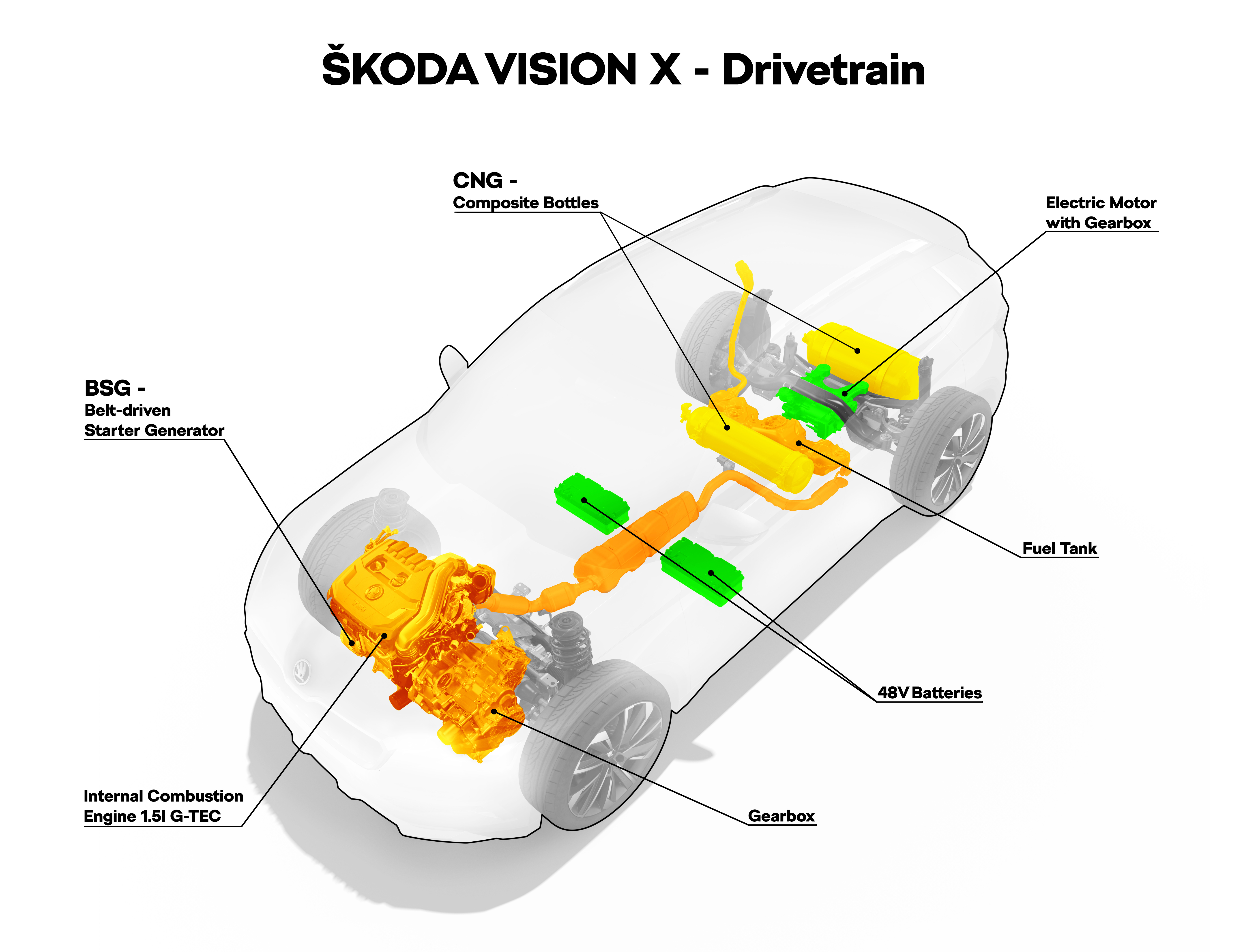 World Premiere In Geneva Koda Vision X Study Combines Cng Petrol First Combustion Engine Diagram And Electric Drive