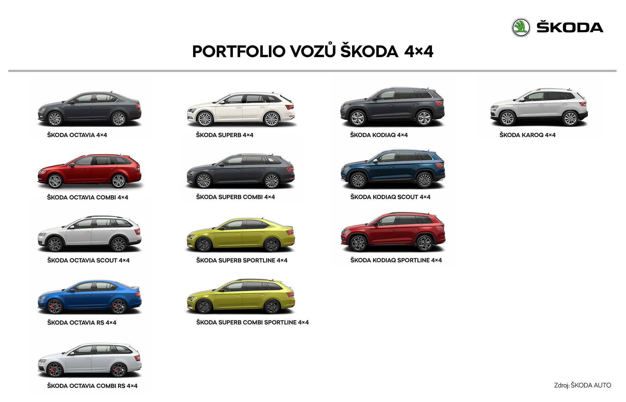 Portfolio_vozu_SKODA_4x4