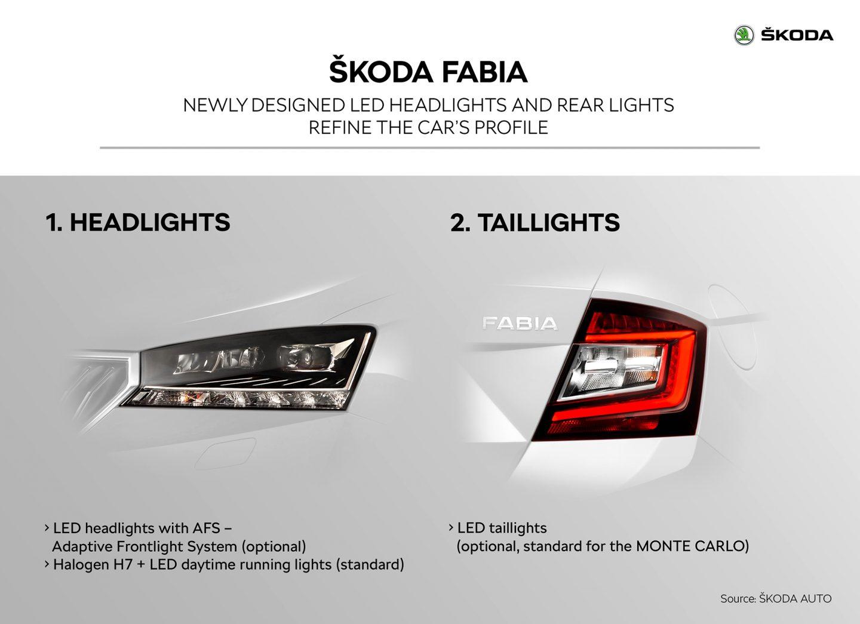 SKODA_FABIA_Lights_en_RET