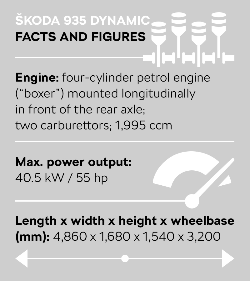 Facts-and-figures_SKODA-935-DYNAMIC.jpg