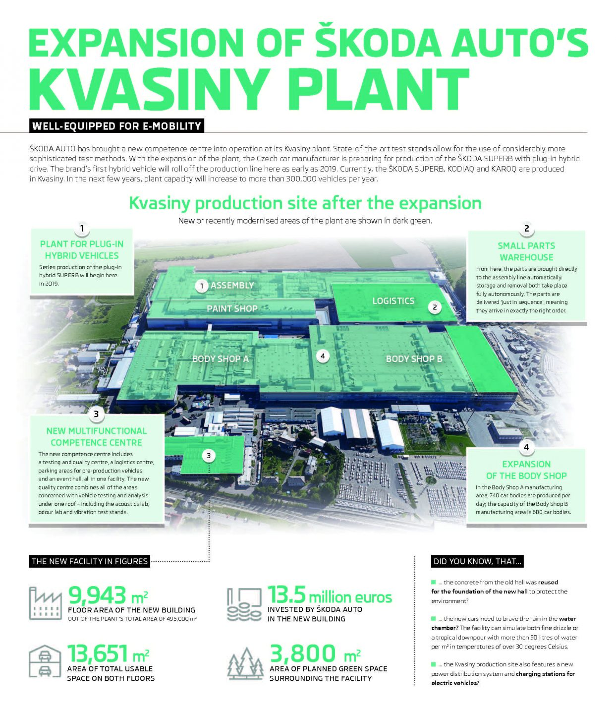 Expansion of ŠKODA AUTO plant in Kvasiny