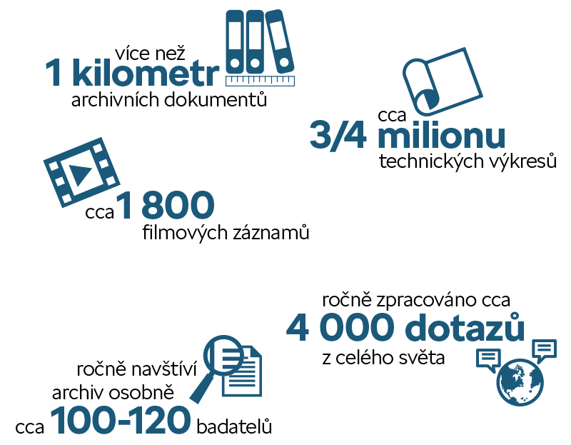 Statistics_cz_1