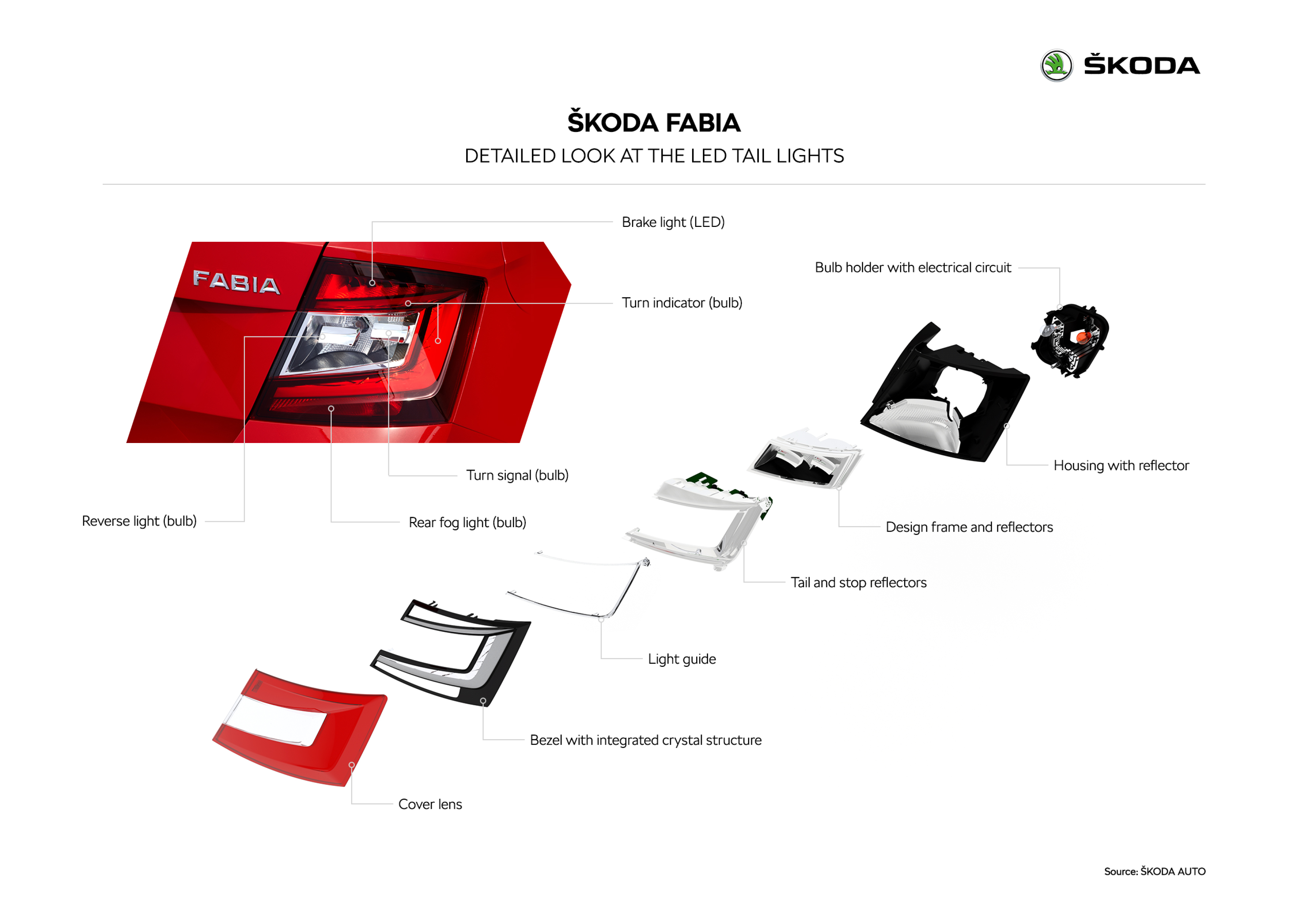 Safety New Assistance Systems And Led Lights Koda Storyboard Circuit Pdf Download