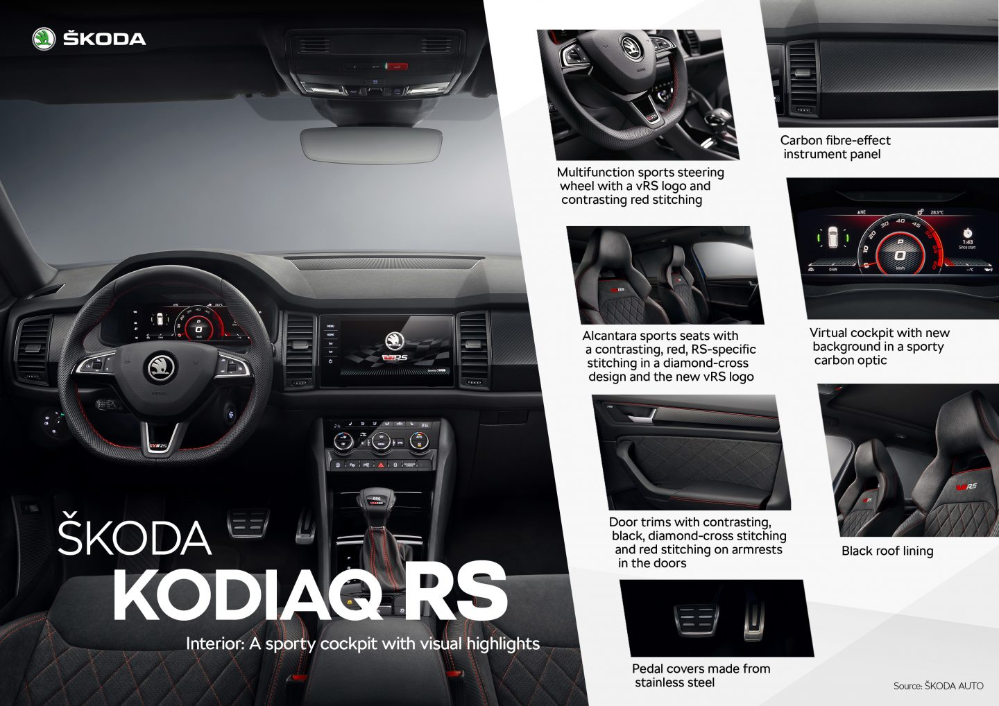 infographics_KODIAQ_RS_interior_white_en