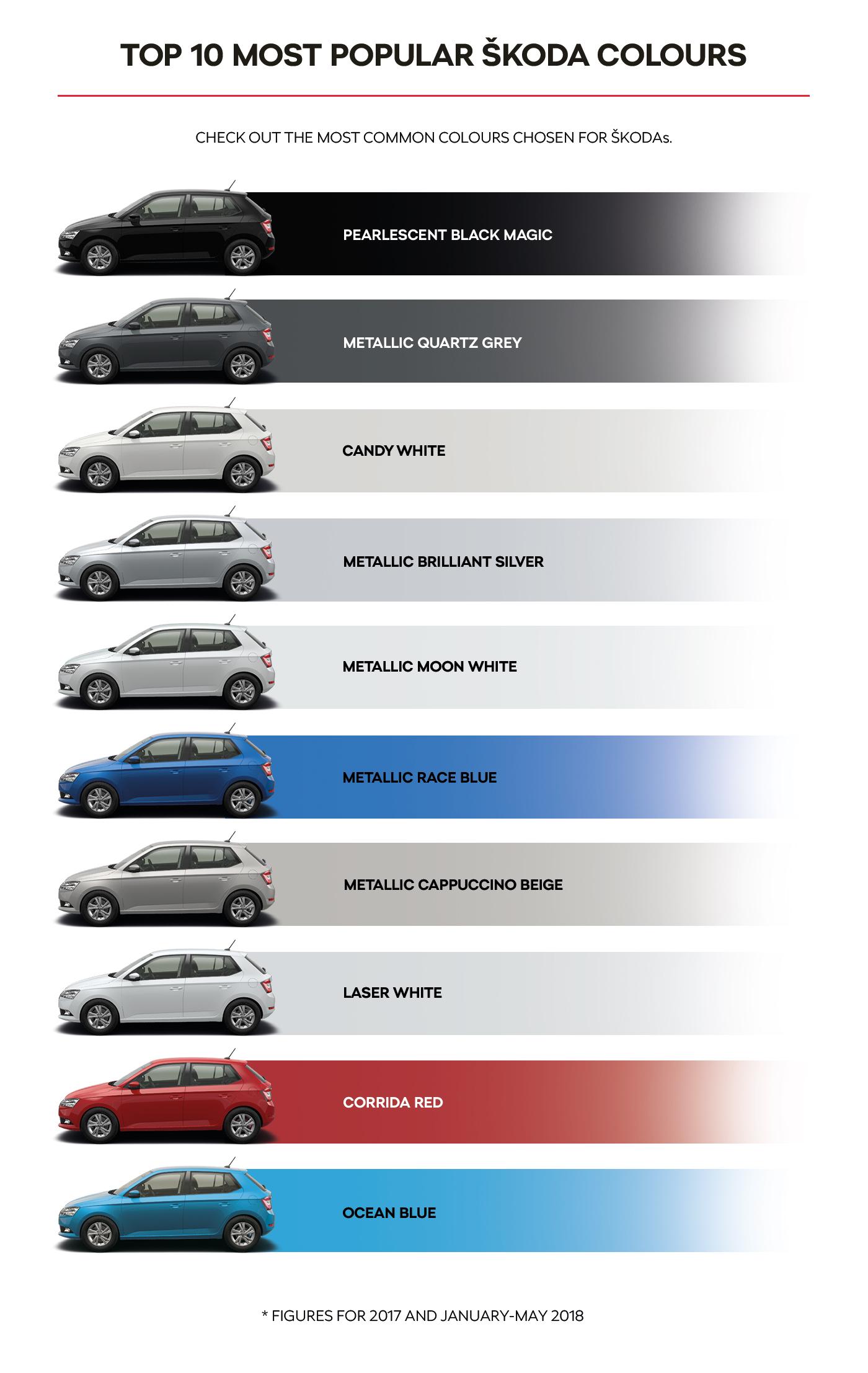 What S Behind A Car Colour