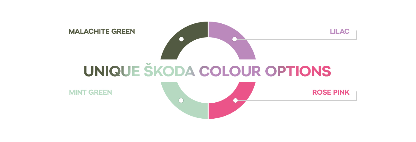 Unique ŠKODA colour options