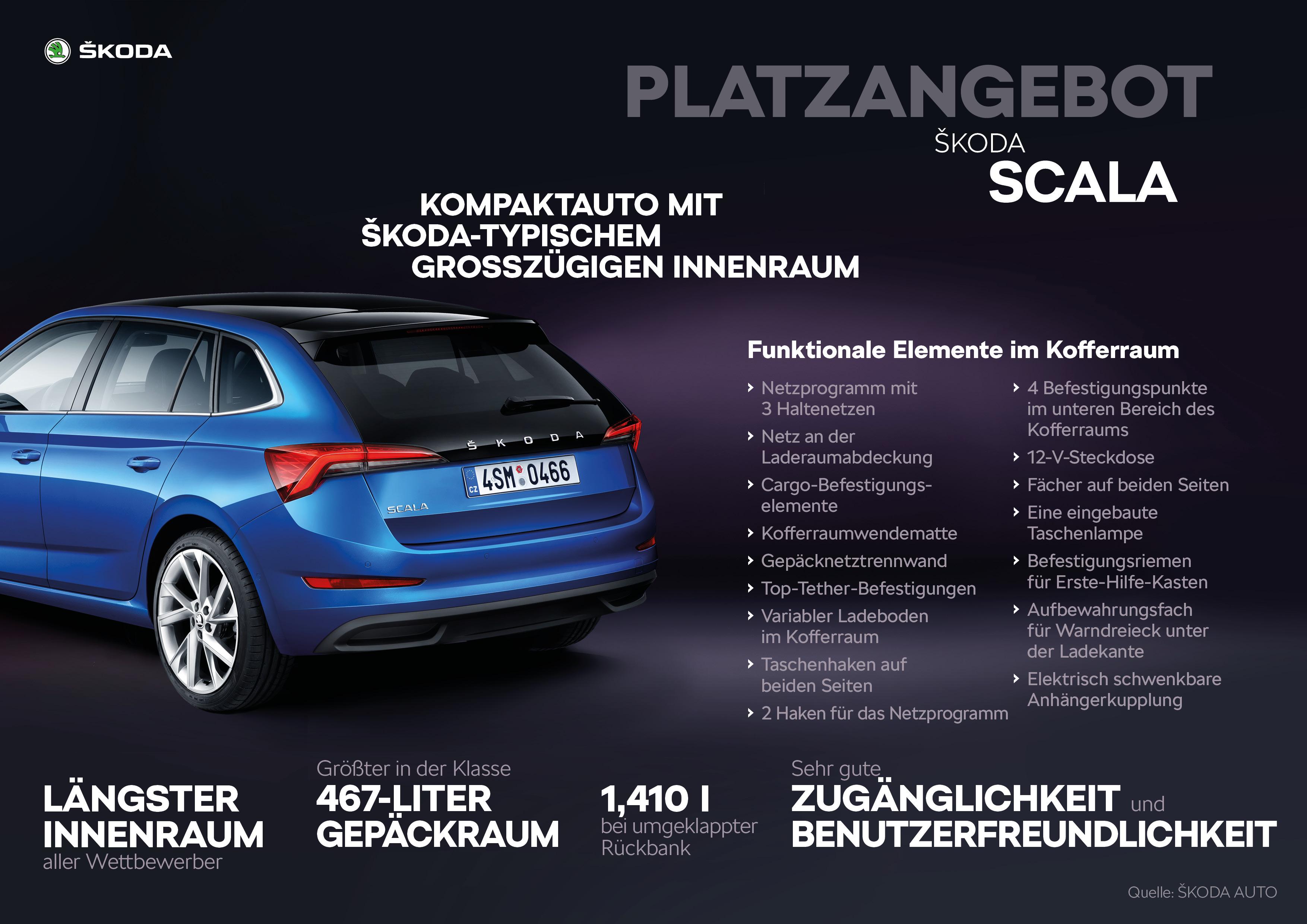 SCALA_Platzangebot