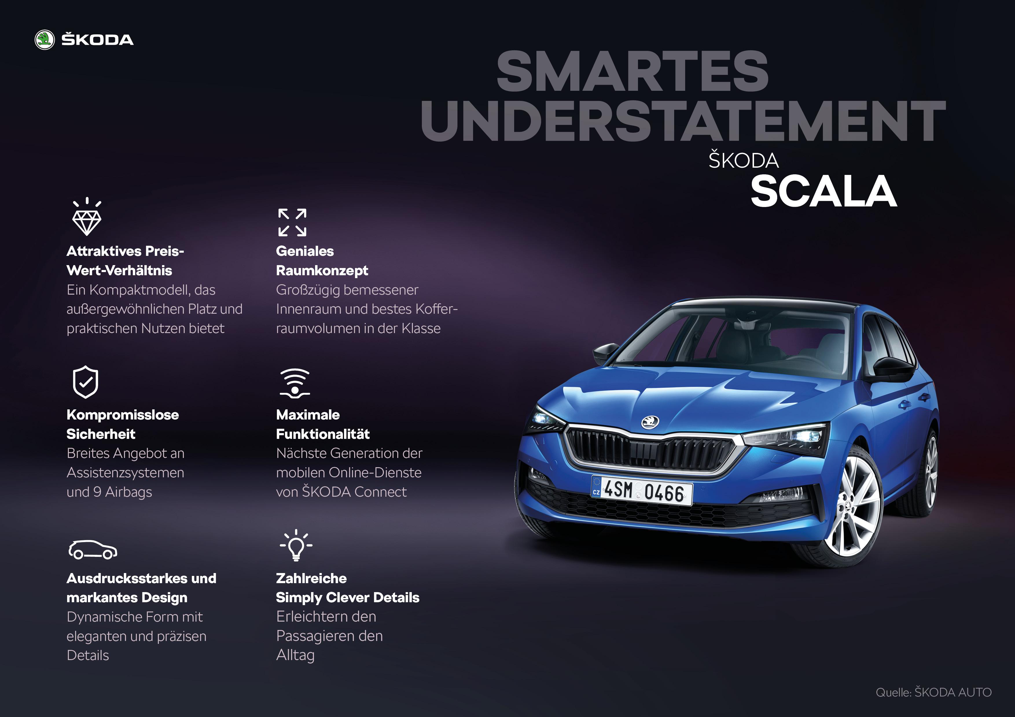 SCALA_Smartes_Understandment