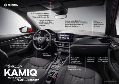 ŠKODA KAMIQ – das neue City-SUV