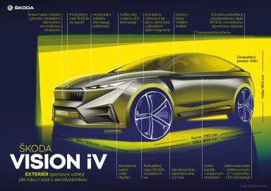 VISION_iV_Exteriér_CZ