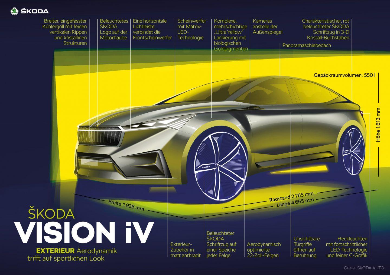 VISION iV