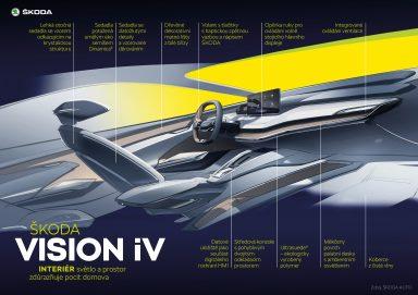 VISION_iV_Interiér_CZ