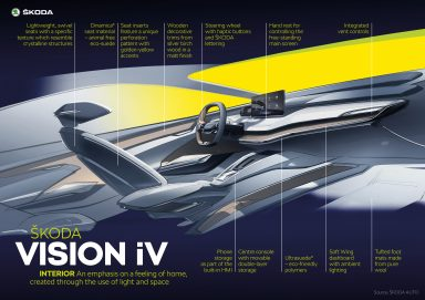 VISION_iV_Interior_EN