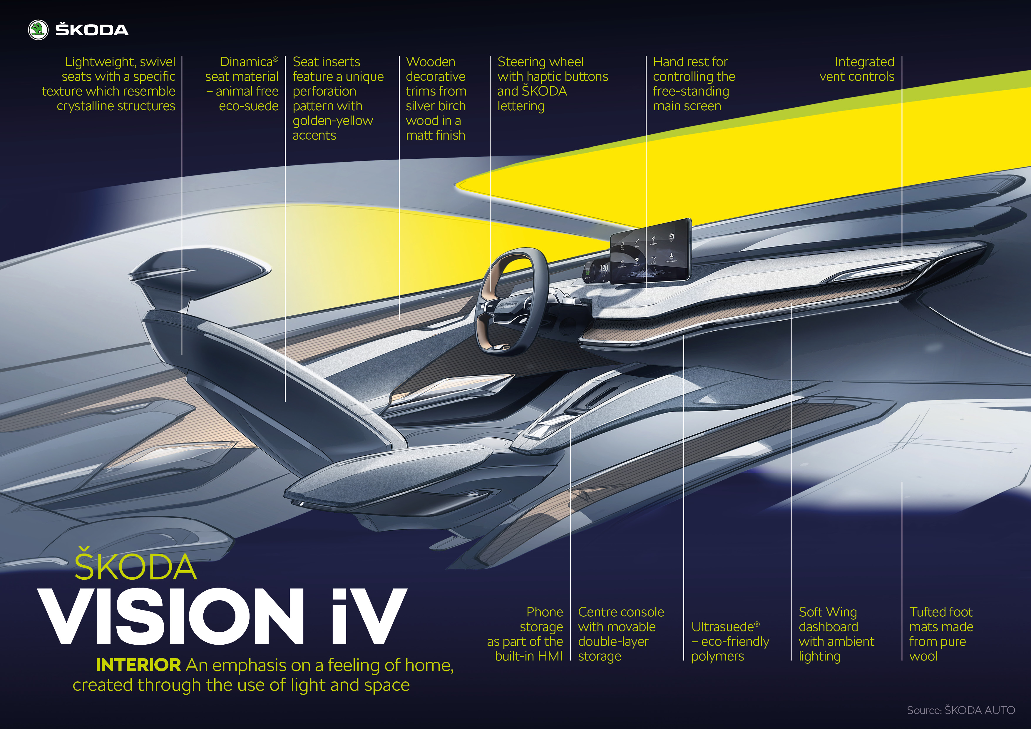 Koda Vision Iv Offers A Look Ahead At The Brand S