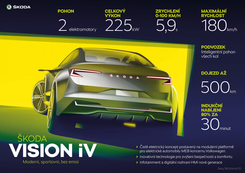 VISION_iV_Technicky_prehled_CZ
