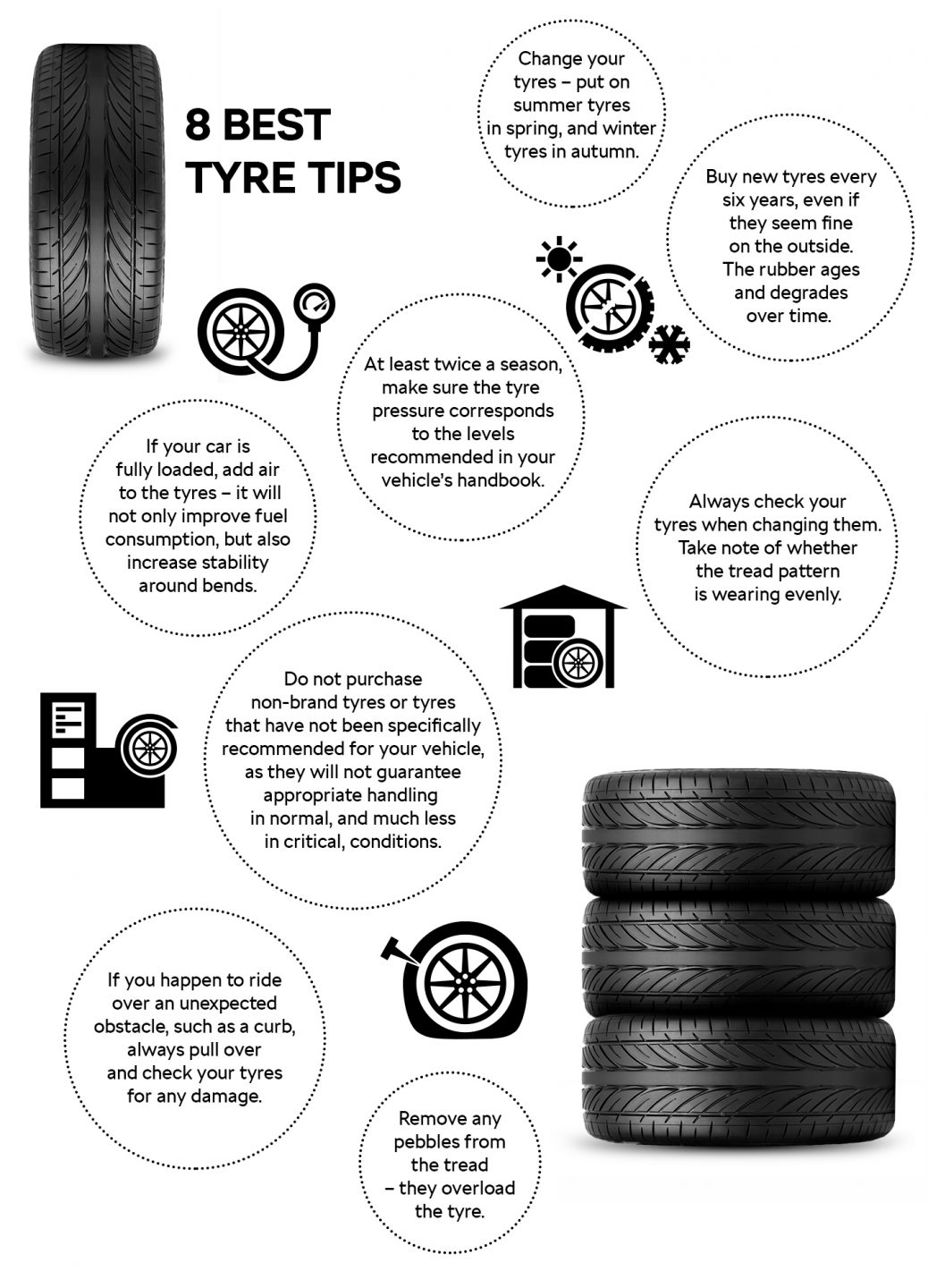8 best tyre tips