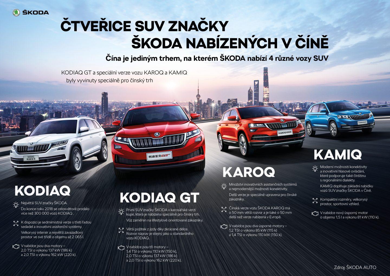 Čtveřice SUV značky ŠKODA nabízených v Číně