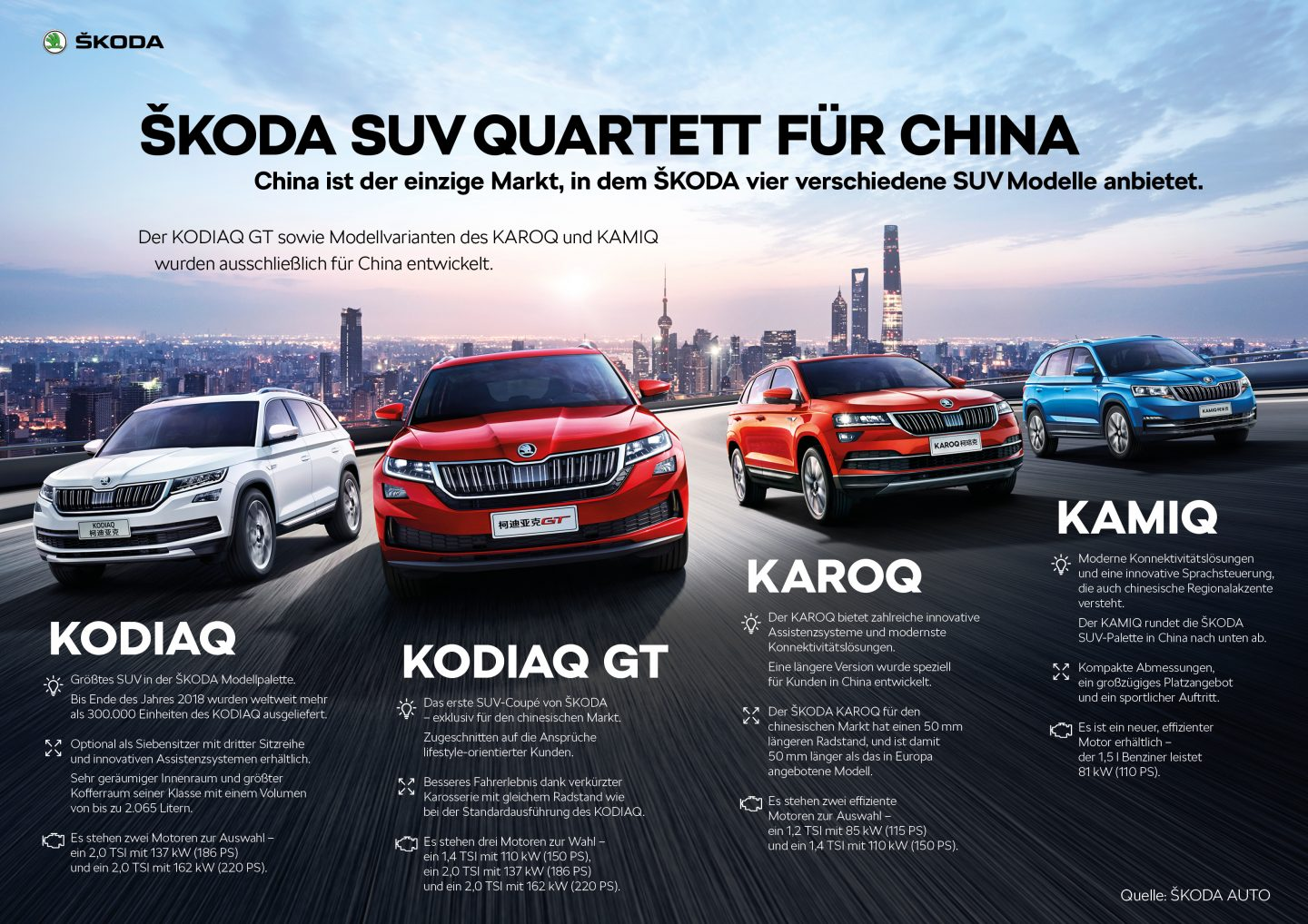 SKODA SUV Quartett fuer China