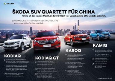 SKODA SUV Quartett fuer China