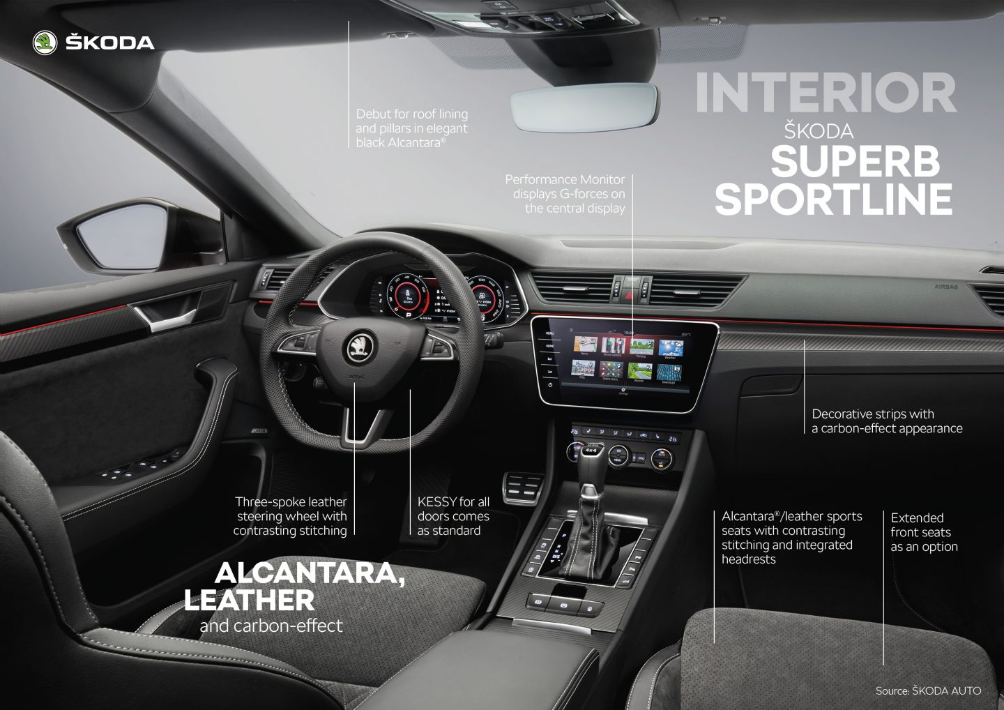 SUPERB_SPORTLINE_Interior-1