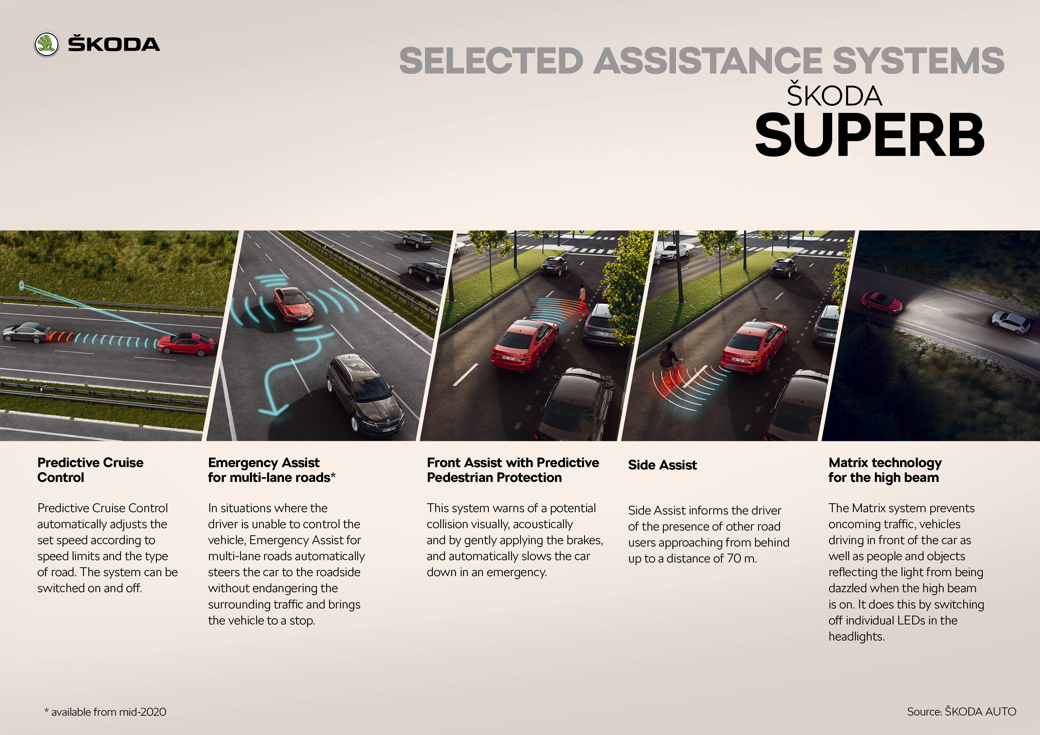 ŠKODA SUPERB Selected assistance systems