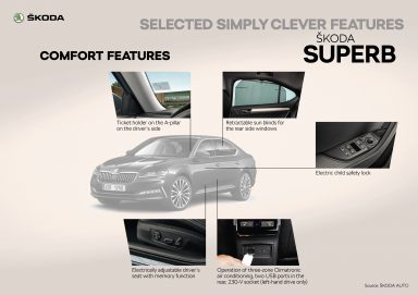 ŠKODA SUPERB Selected Simply Clever Features - comfort features