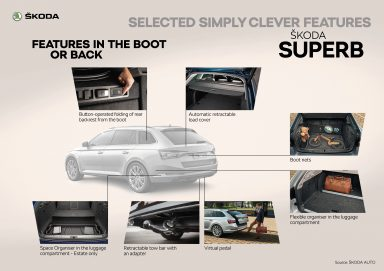 ŠKODA SUPERB Selected Simply Clever Features - features in the boot or back