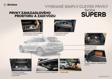 ŠKODASUPERB Vybrané Simply Clever prvky - prvky zavazadlového prostoru a zádi vozu
