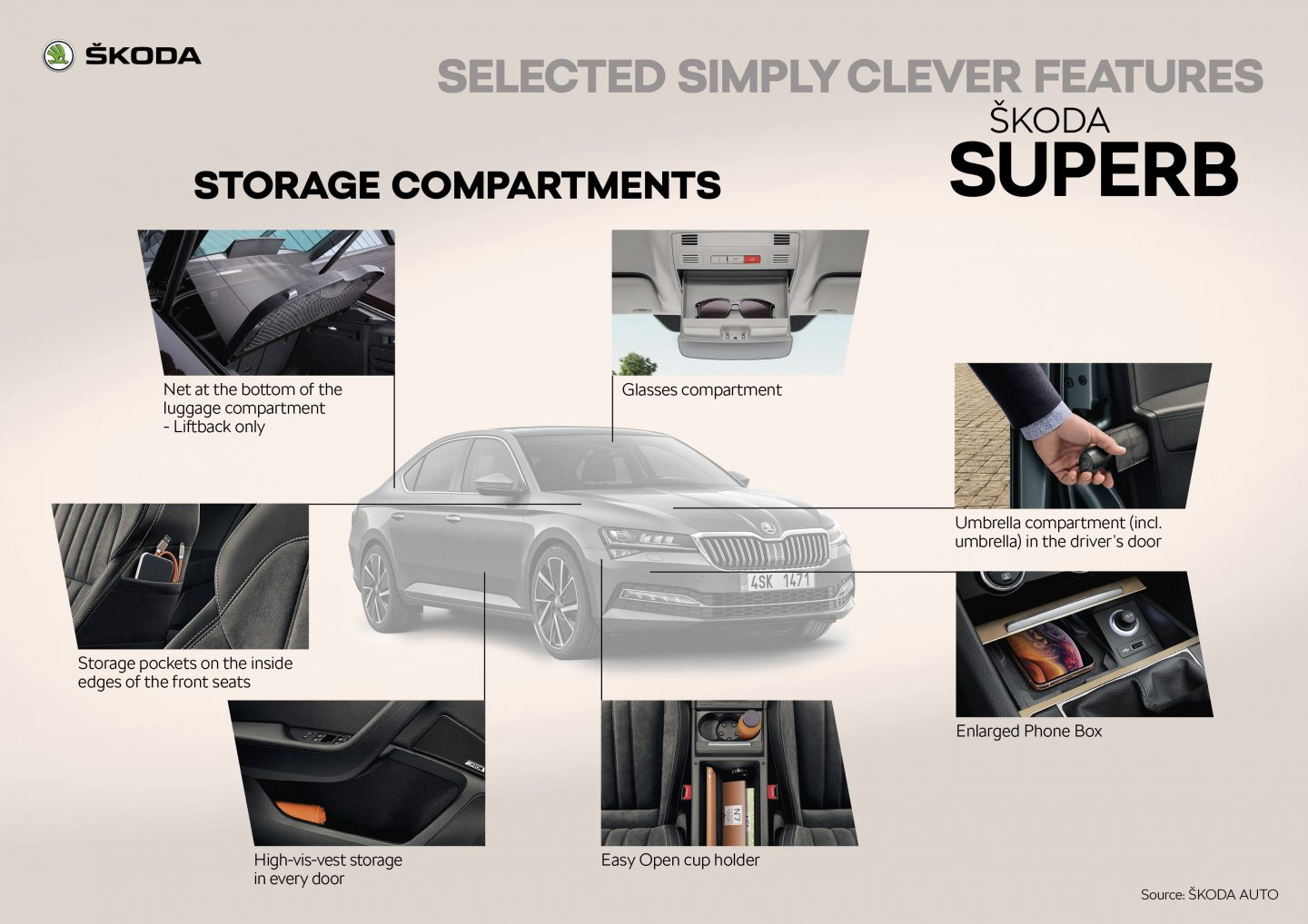 ŠKODA SUPERB Selected Simply Clever Features - storage compartments