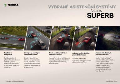 ŠKODA SUPERB Vybrané asistenční systémy