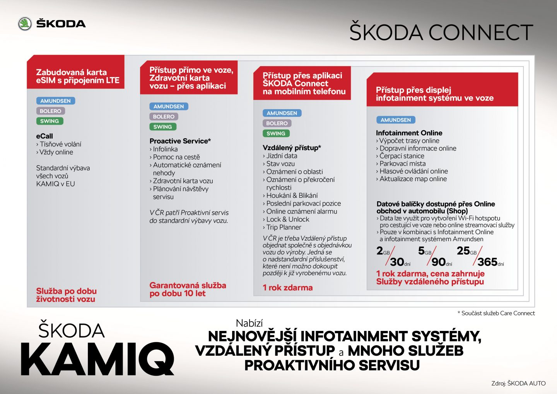 KAMIQ_CZ_Connect