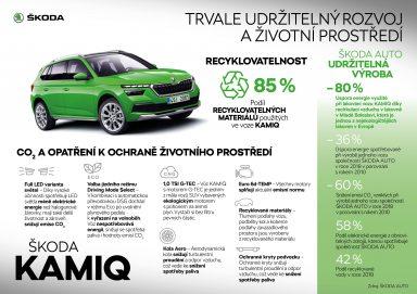 ŠKODA KAMIQ - Infografika