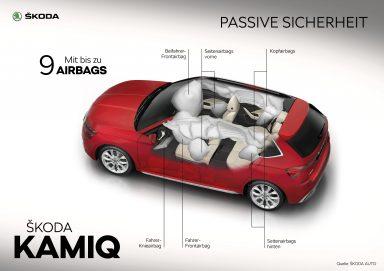 ŠKODA KAMIQ - Infografik