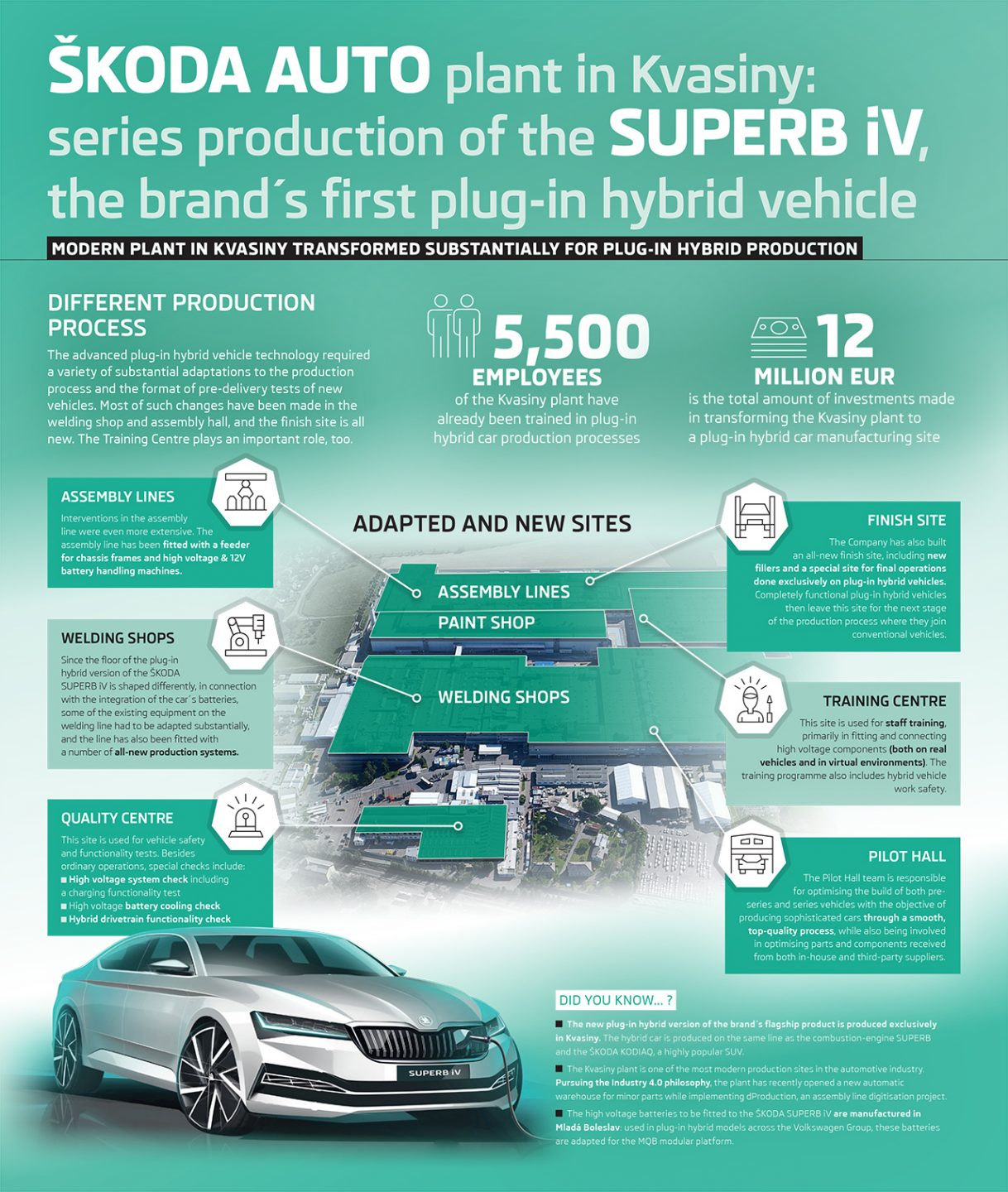 190918-ŠKODA-AUTO-plant-in-Kvasiny-series-production-of-the-SUPERB-iV-the-brand´s-first-plug-in-hybrid-vehicle-1