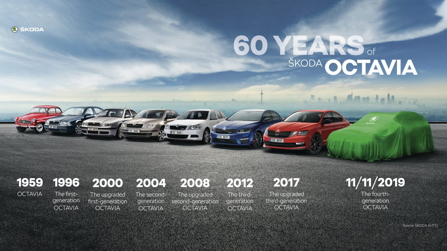 Live stream: World Premiere of the new ŠKODA OCTAVIA