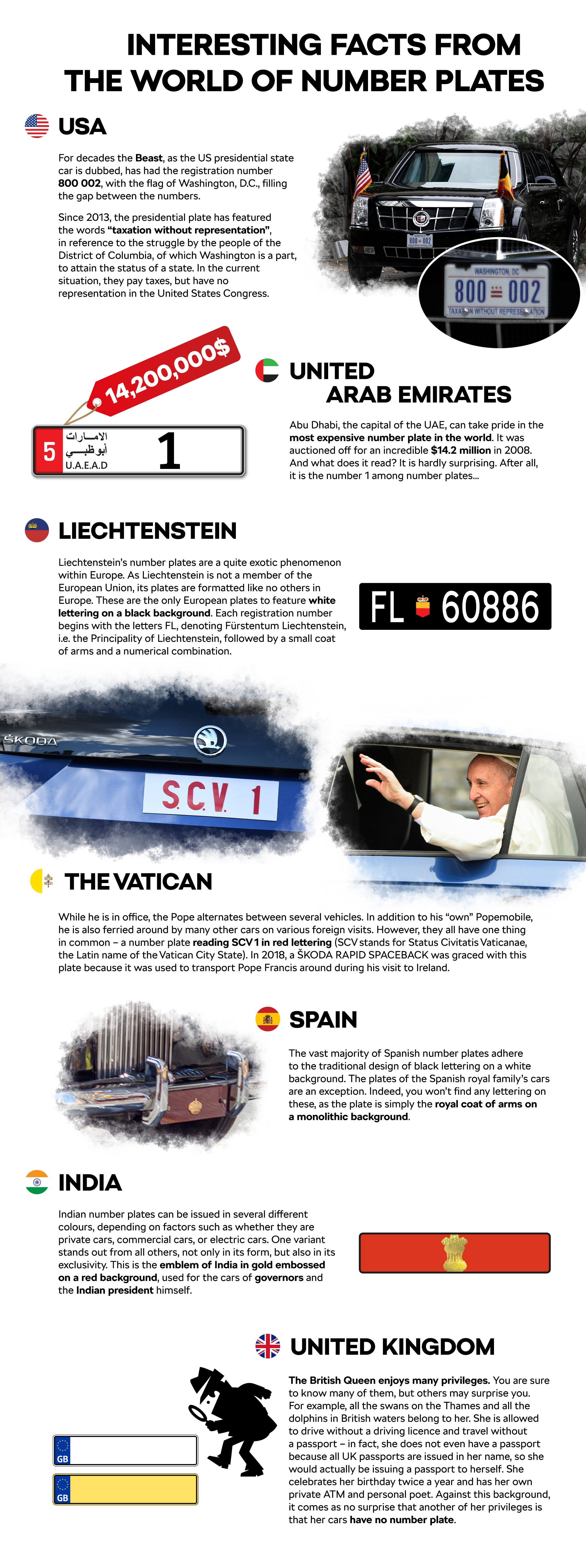 Interesting Facts from the World of Number Plates - Infographic