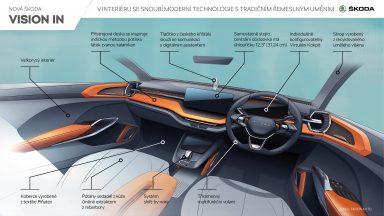 ŠKODA VISION IN - Infografika