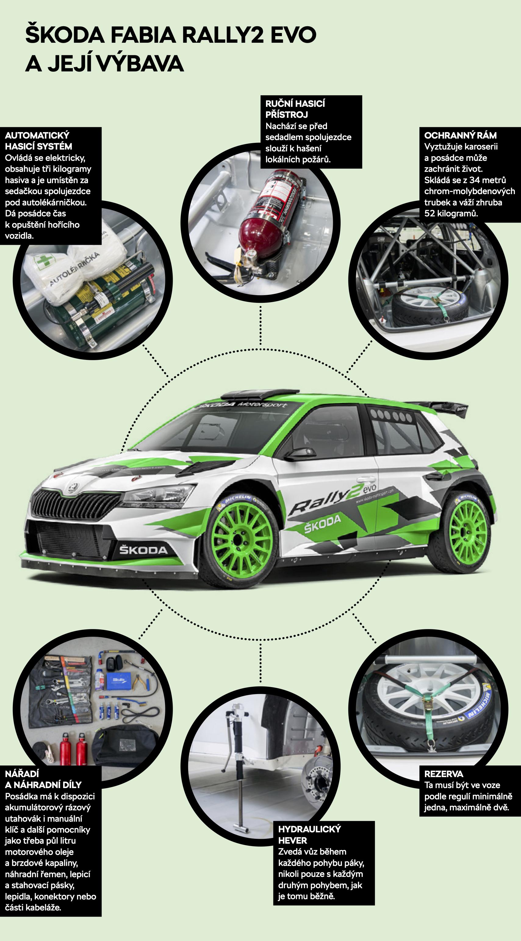 744_20_Infografika_Motorsport_CZ_IV
