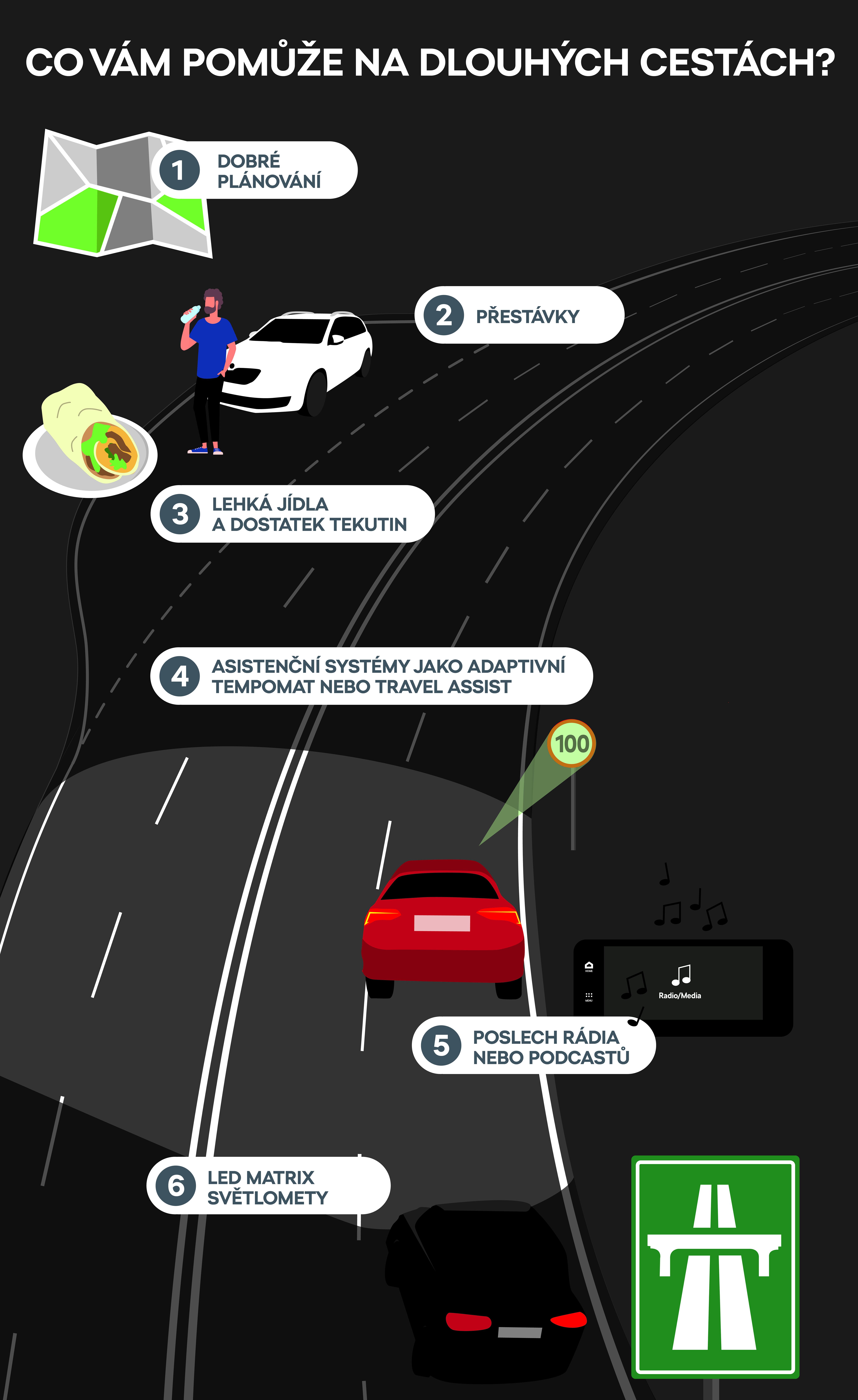SKODA_bezpecnost_infografika_dalnice