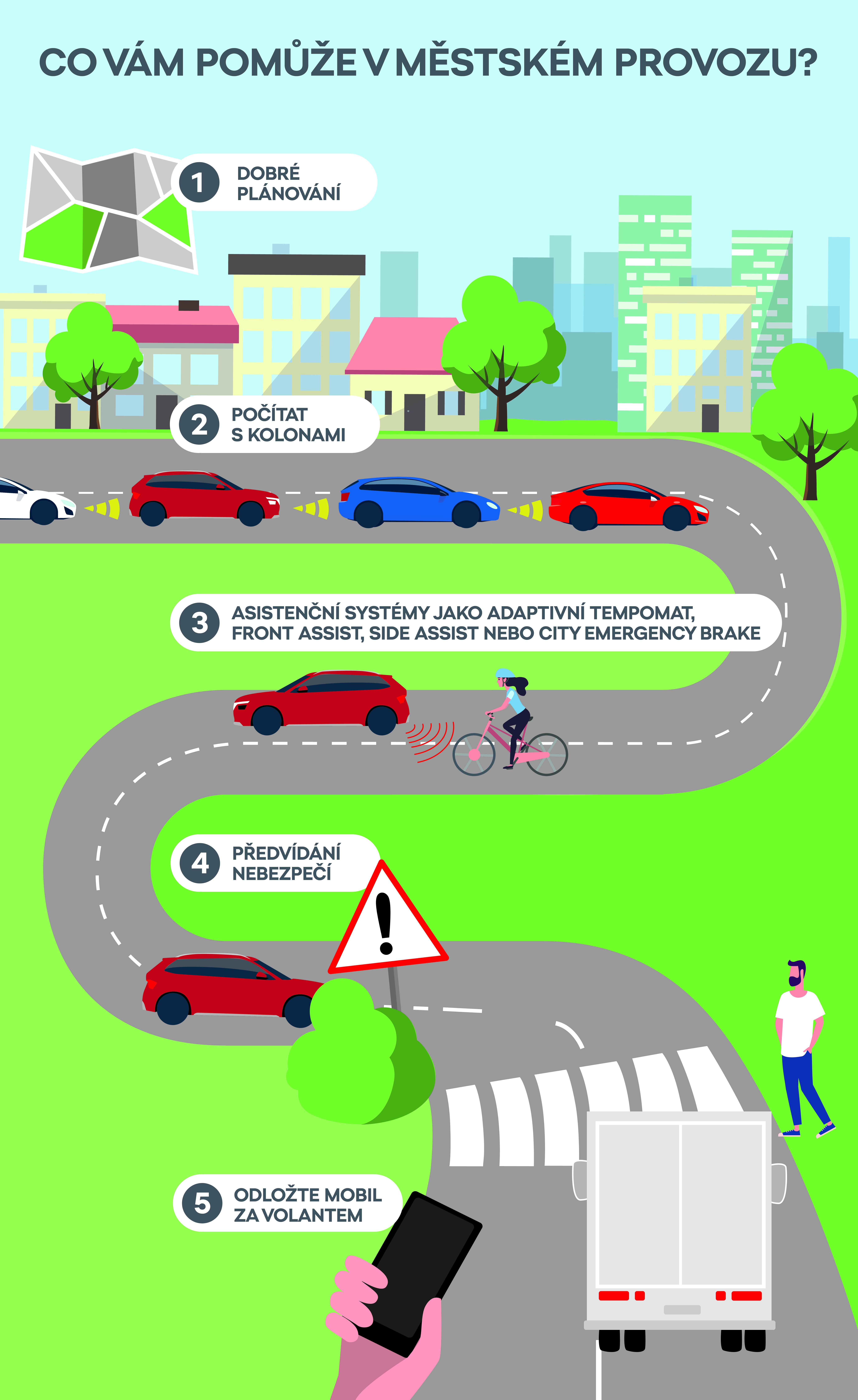SKODA_bezpecnost_infografika_mesto