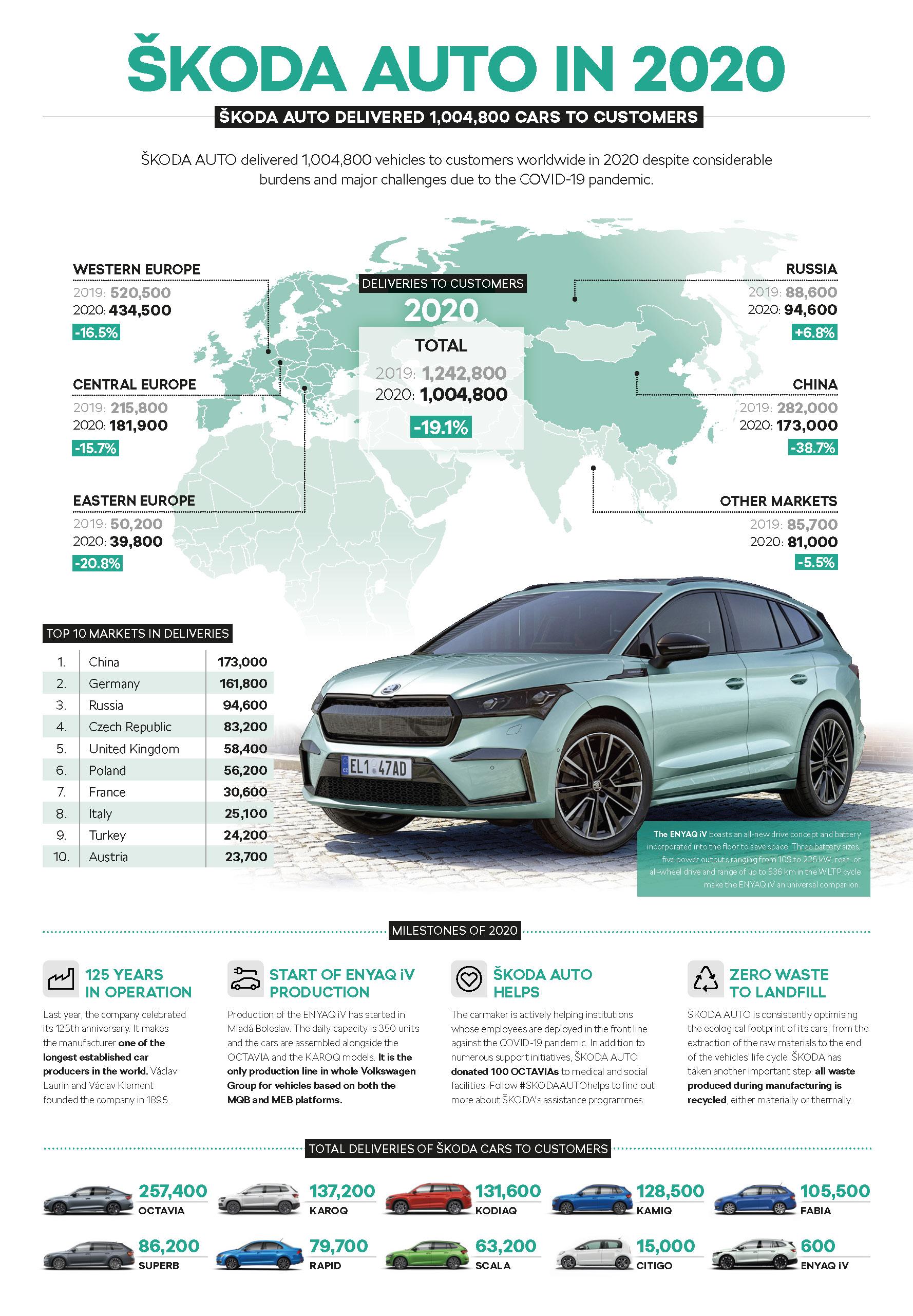 2020_infographics_EN