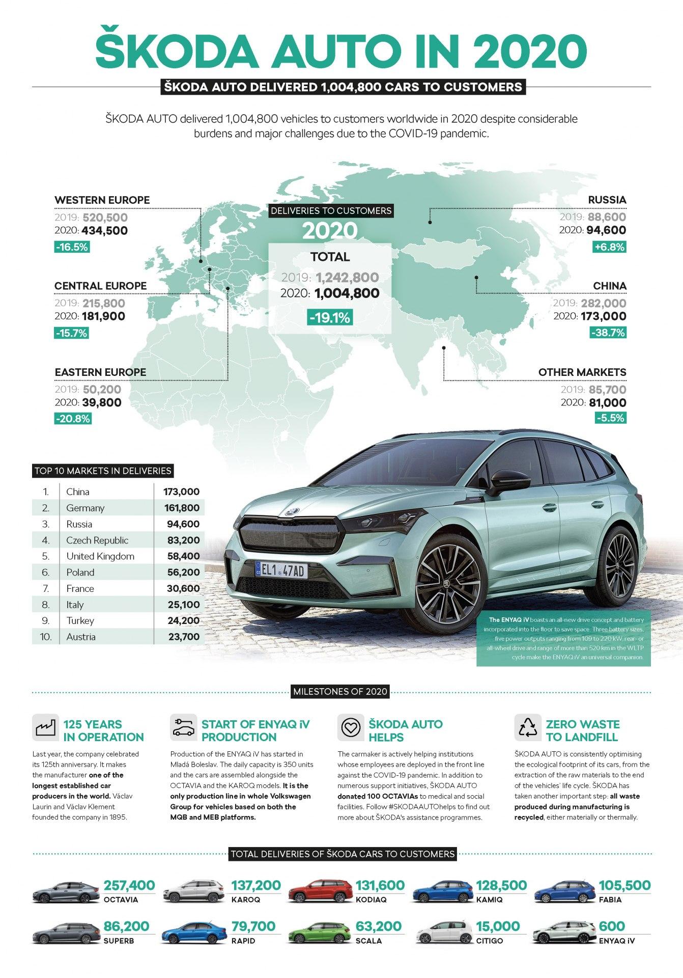 2020_infographics_EN-2-1342x1920-1