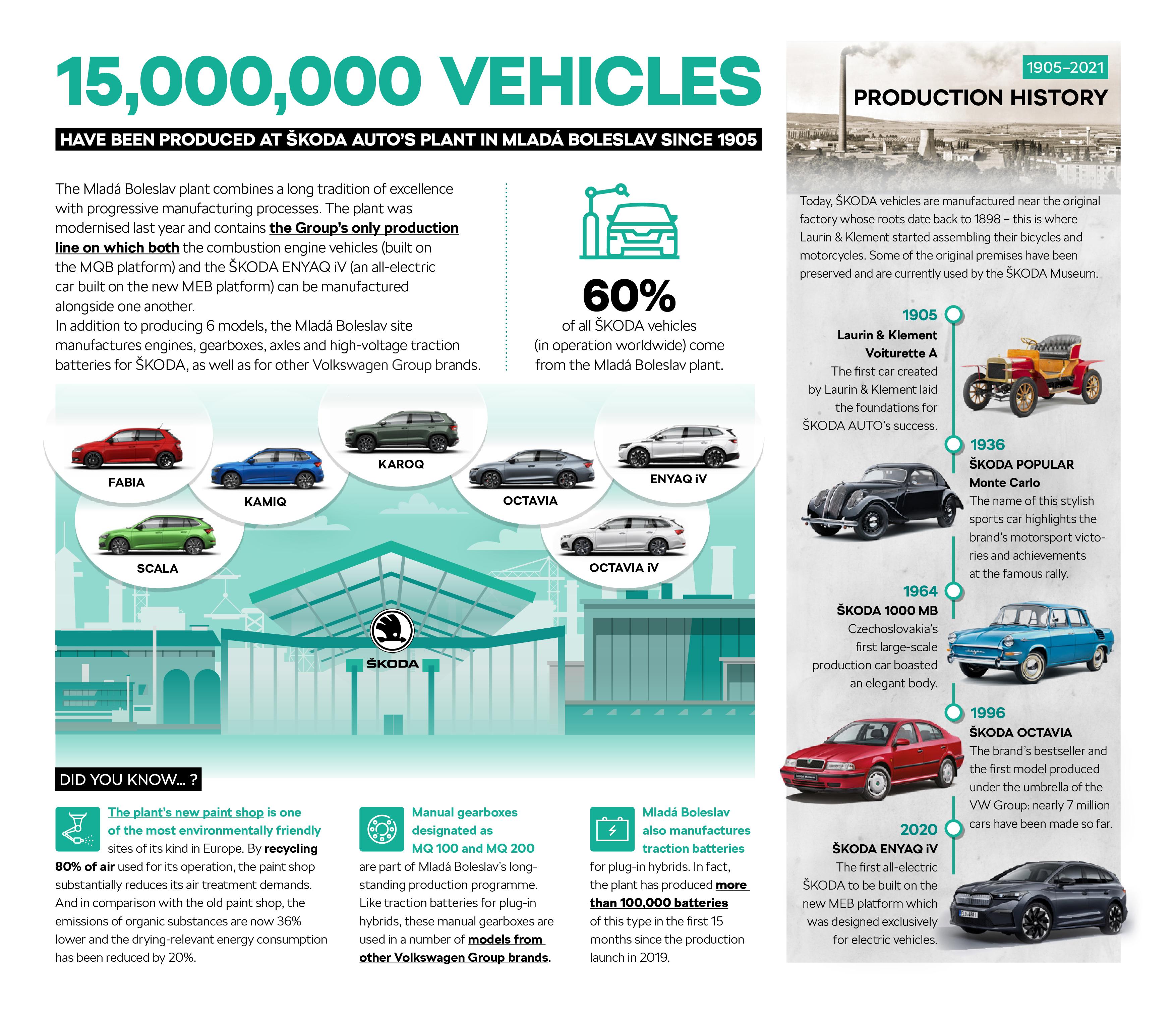 210305_Infografic-EN