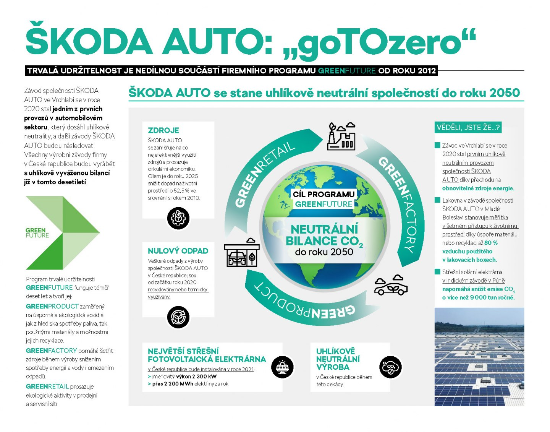 210422_Den-Zeme_infografika