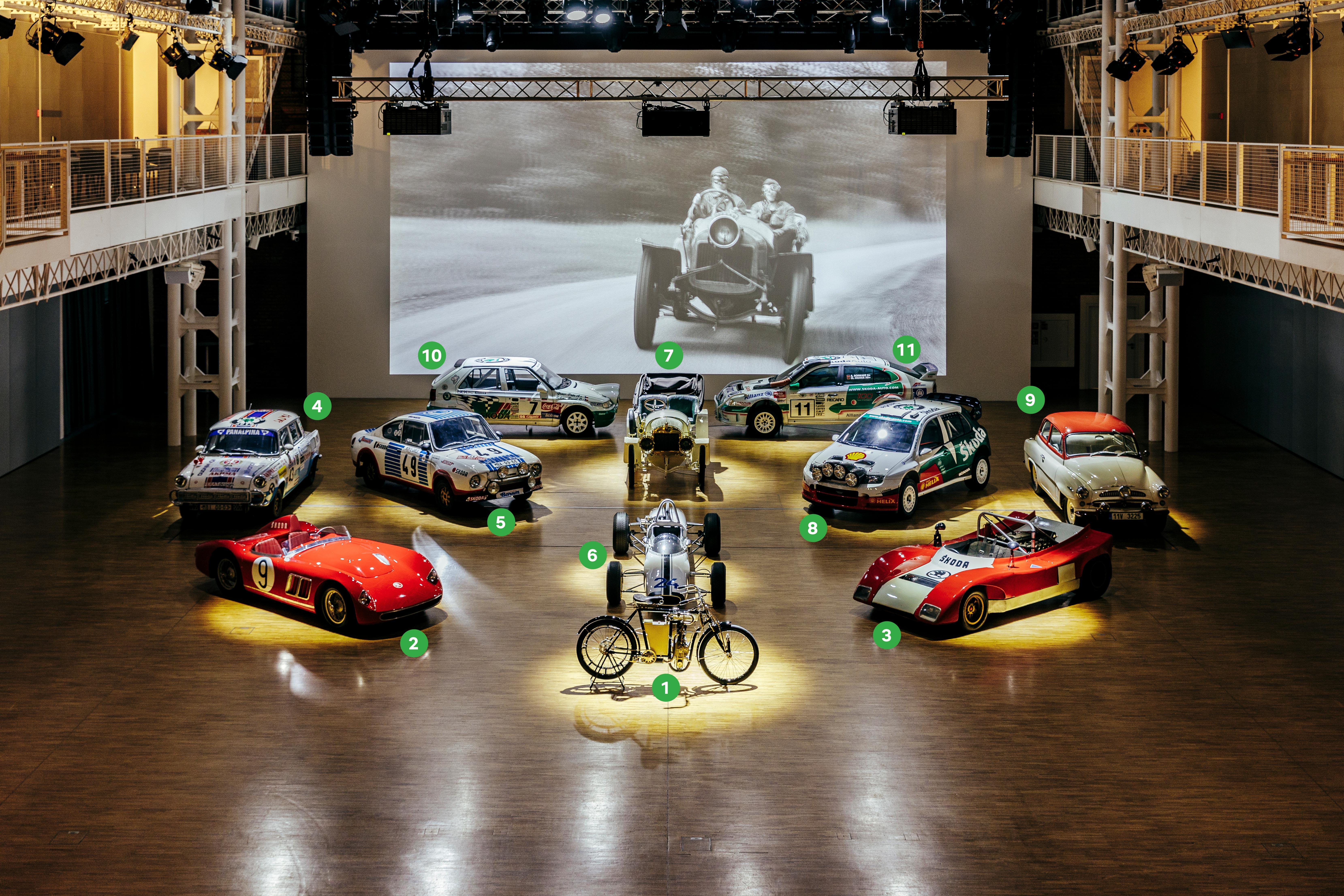 Legends of 120 years of ŠKODA Motorsport