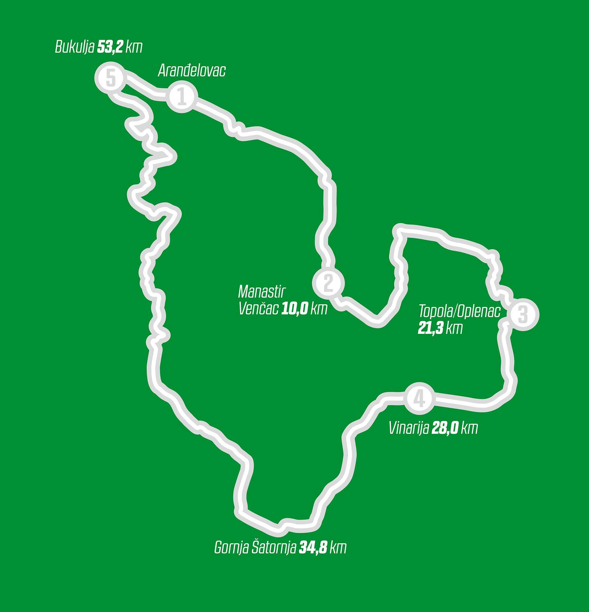 Mapa za PATROLU Topola